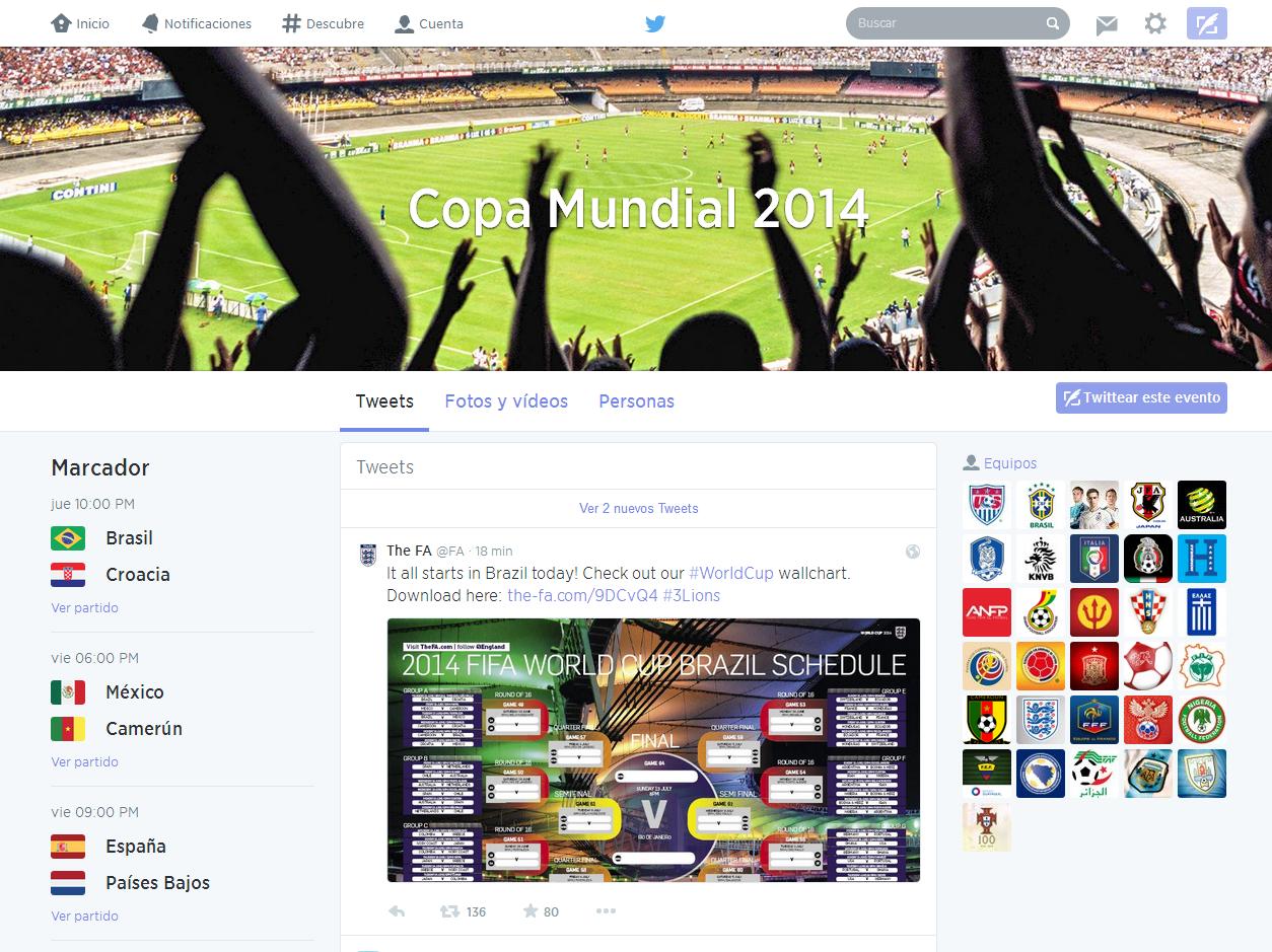 Twitter y el #Mundial2014