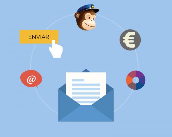 Claves MailChimp