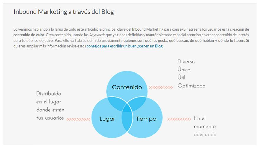 atraer tráfico al blog